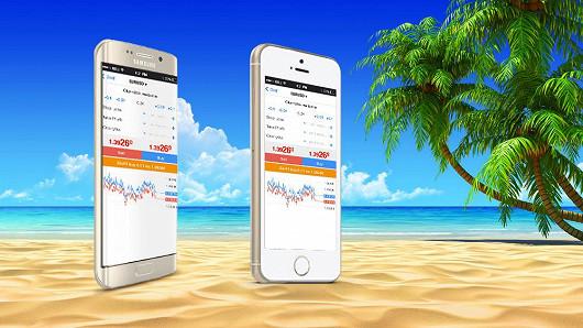 Vyhrajte iPhone 6 Plus či Samsung S6 edge a každý týden 1000 Kč