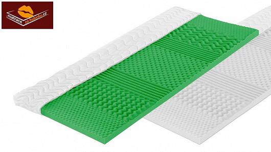 Přistýlky pro renovaci vaší staré matrace či gauče