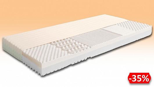 Betta – nejlevnější sendvičová matrace v ceně 1350 Kč se slevou -35 %