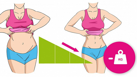 Proč je tato dieta pro ženy takový hit posledních let?