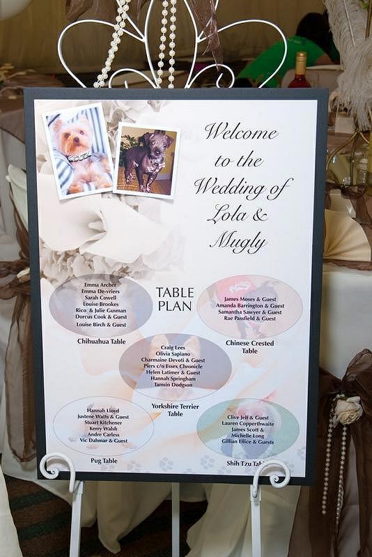 Vítací svatební tabule Muglyho a Loly.