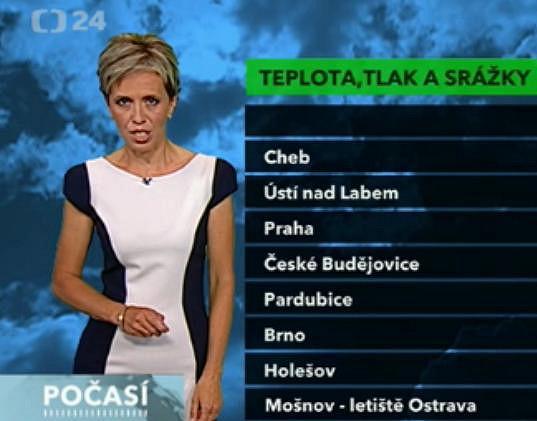 Alena Zárybnická
