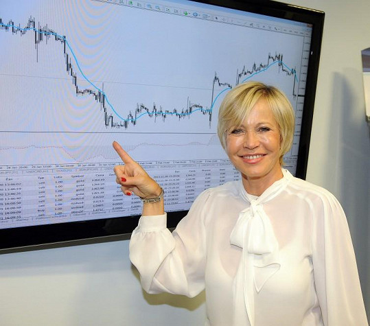 Jana Švandová se učila investovat.
