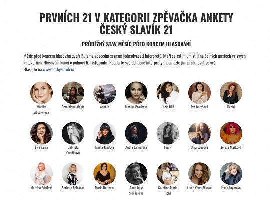 Průběžné pořadí Českého slavíka v kategorii Zpěvačka