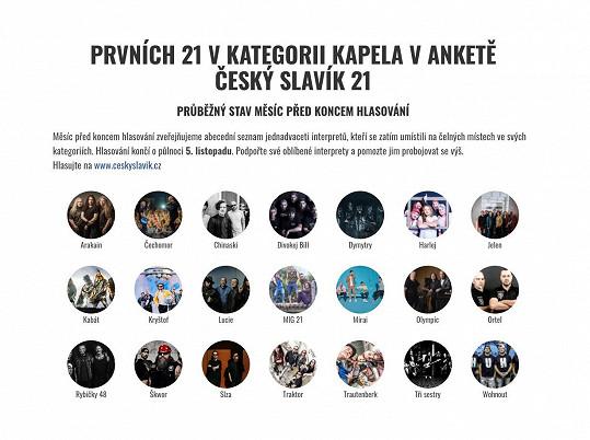 Průběžné pořadí Českého slavíka v kategorii Kapela