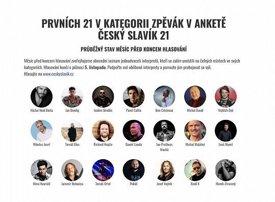 Průběžné pořadí Českého slavíka v kategorii Zpěvák