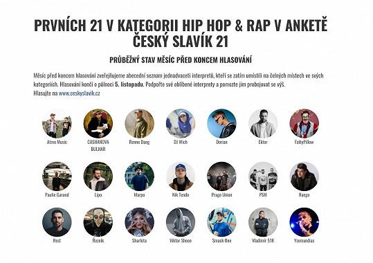 Průběžné pořadí Českého slavíka v kategorii Hip hop a rap